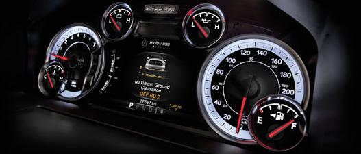 Technologie Dodge Ram 1500